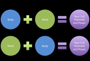Mind Body Flow Chart
