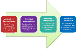 Competence Pathway