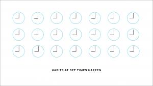 Habits at set times happen